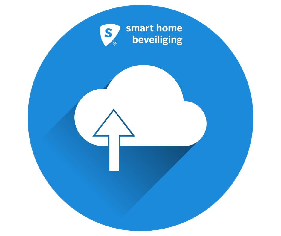 Cloud Service Plan Smart Home Beveiliging
